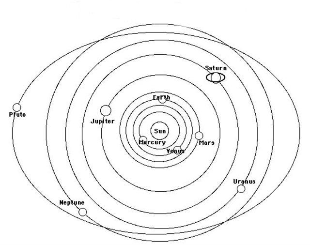 Solar system print outs